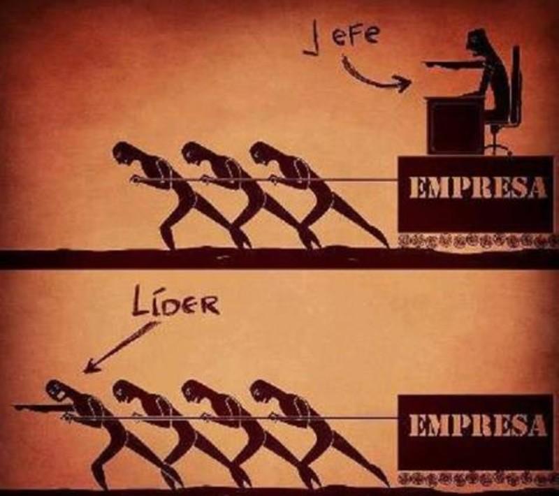 Cómo convertirse en ¡Líderes CLASE E! (Excellentia)® Eficaces, Eficientes, Enfocados, Enérgicos, Entusiastas, Exitosos y ¡Excepcionales!