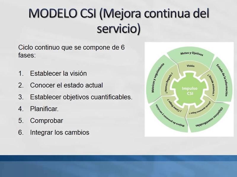 Jornada de dinámicas especializadas para el Mejoramiento Continuo (Benchmarking)